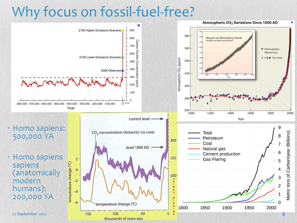 Why focus on fossil-fuel-free