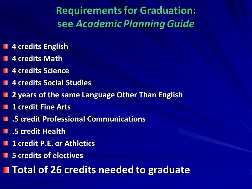 Requirements for Graduation: see Academic Planning Guide
