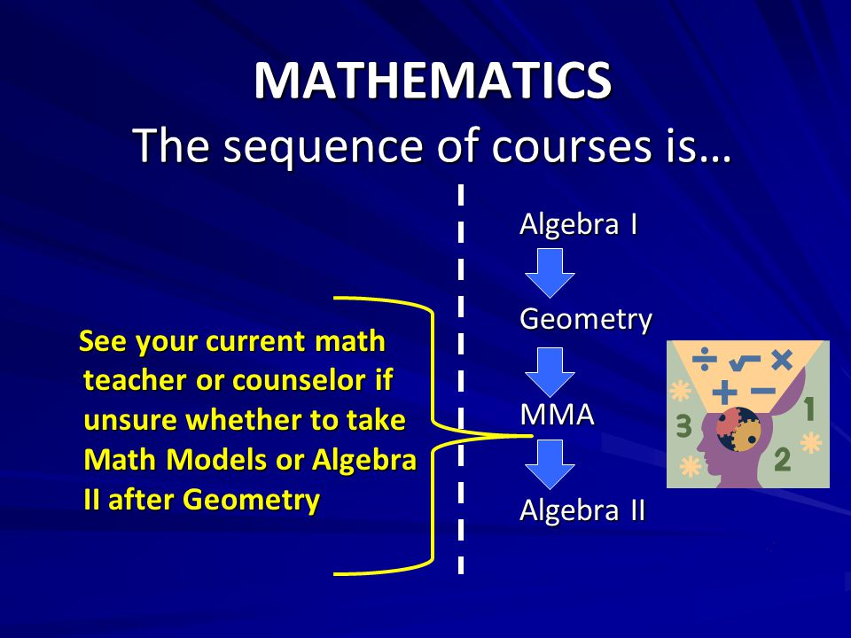 MATHEMATICS The sequence of courses is…
