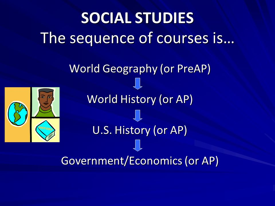 SOCIAL STUDIES The sequence of courses is…