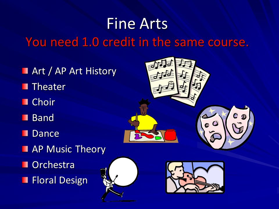 Fine Arts You need 1.0 credit in the same course.