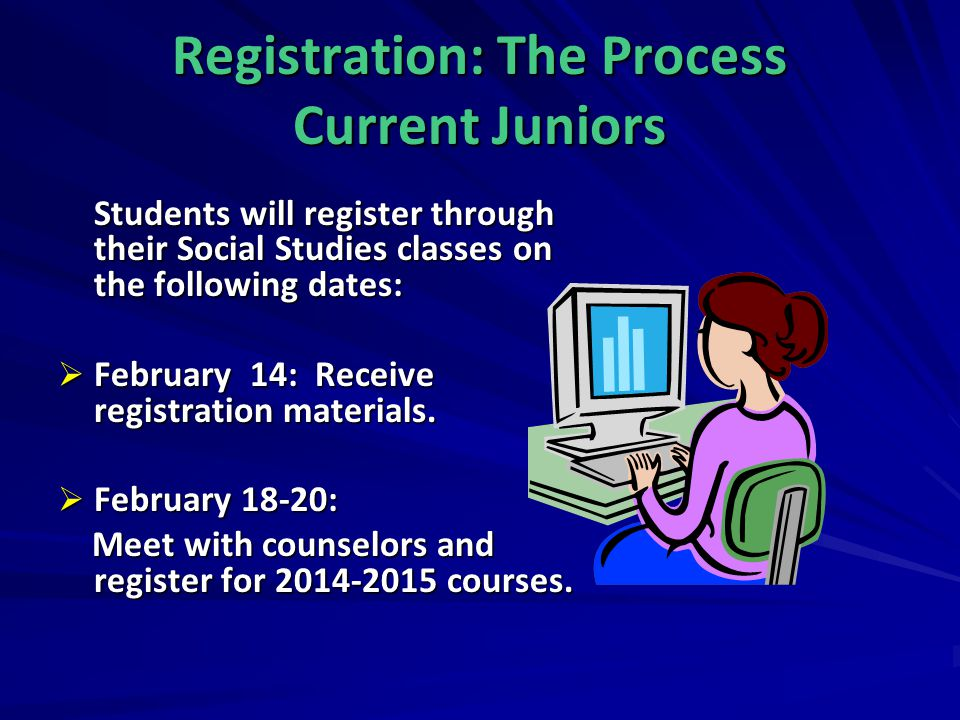 Registration: The Process Current Juniors