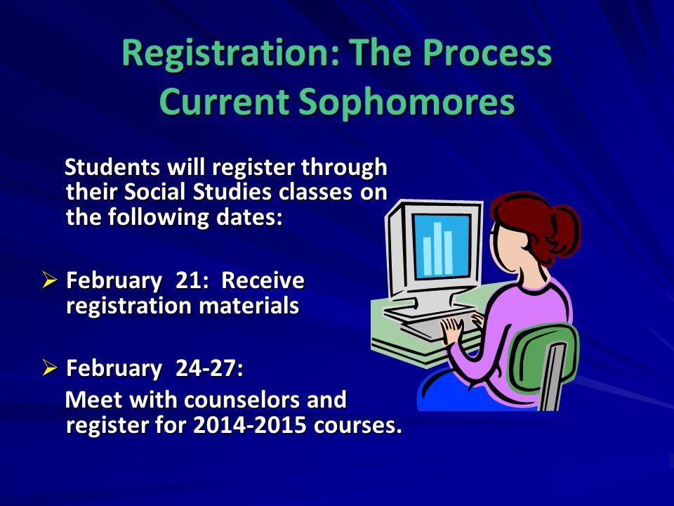 Registration: The Process Current Sophomores