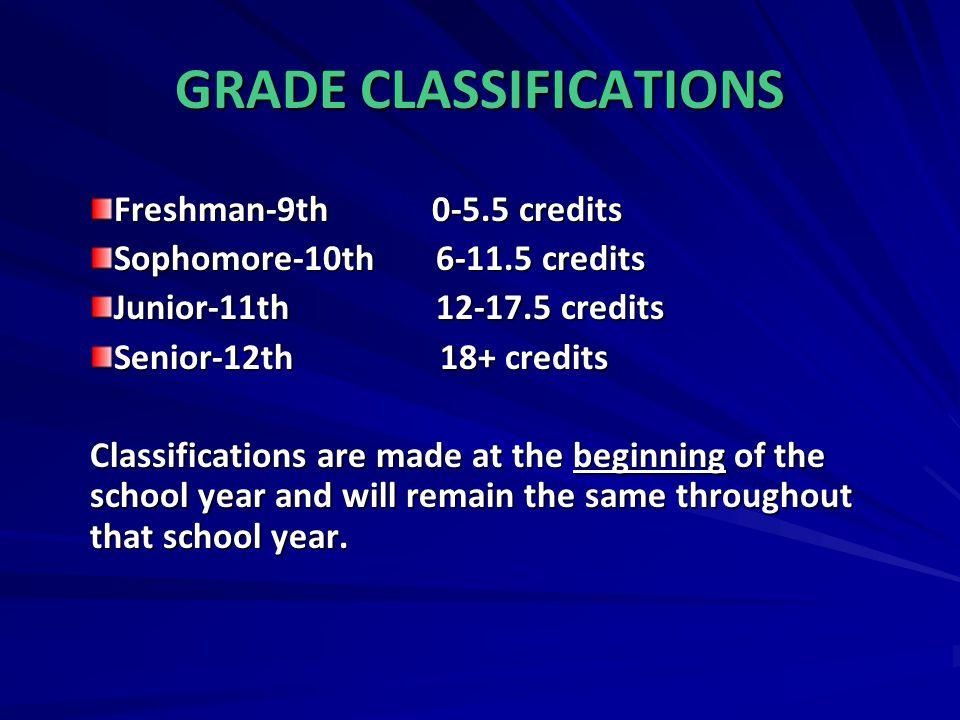 GRADE CLASSIFICATIONS