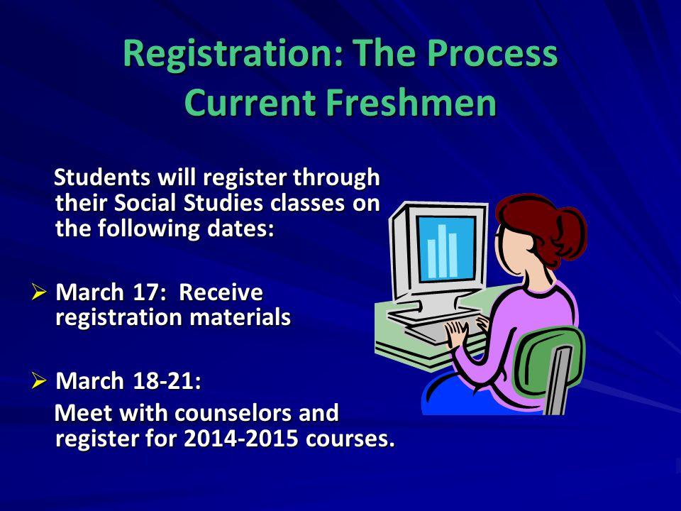 Registration: The Process Current Freshmen