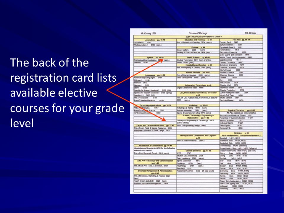 The back of the registration card lists available elective courses for your grade level