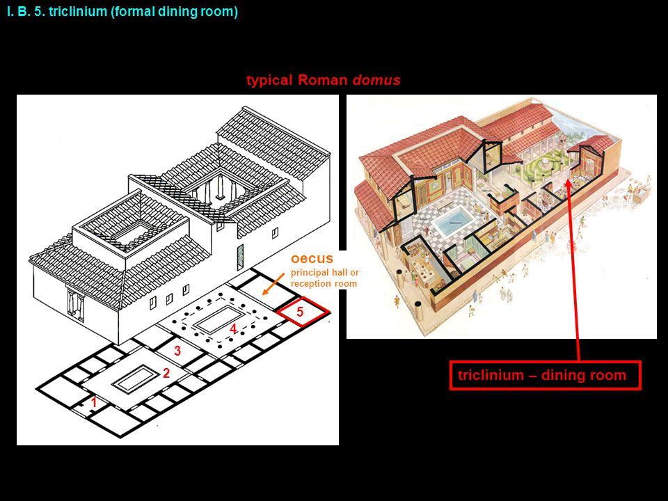 triclinium – dining room