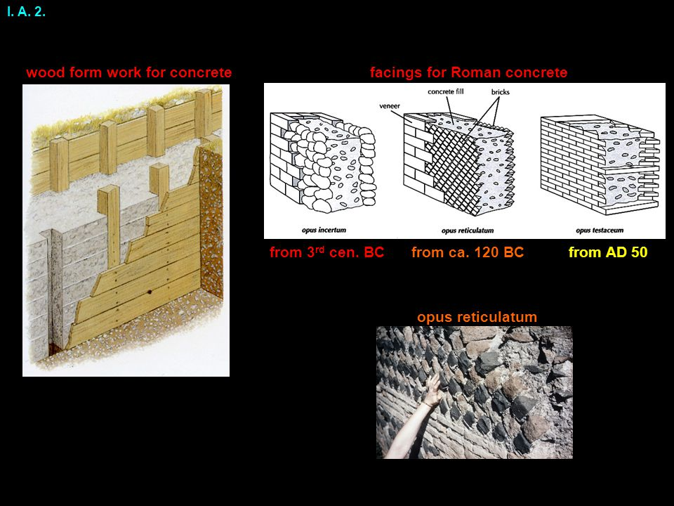 wood form work for concrete facings for Roman concrete