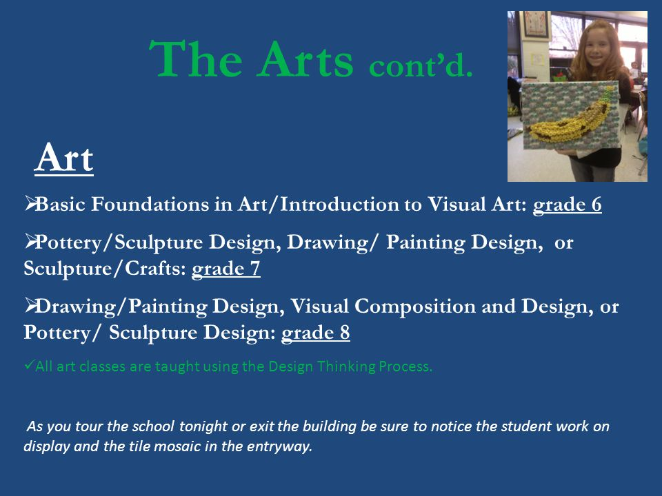 The Arts cont'd. Art. Basic Foundations in Art/Introduction to Visual Art: grade 6.