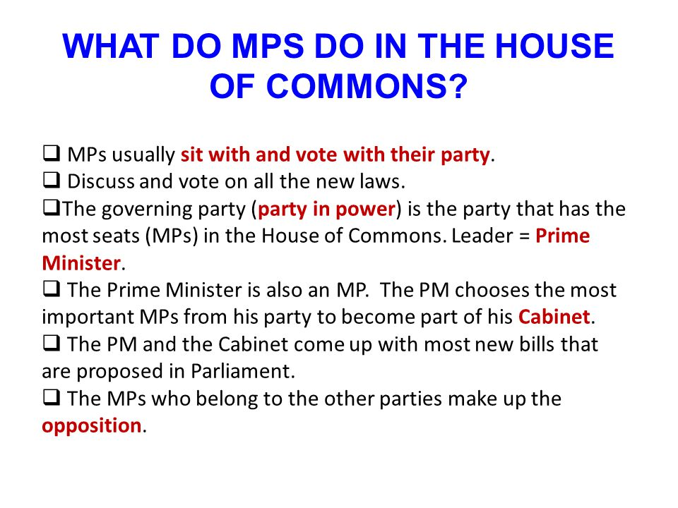 WHAT DO MPS DO IN THE HOUSE OF COMMONS