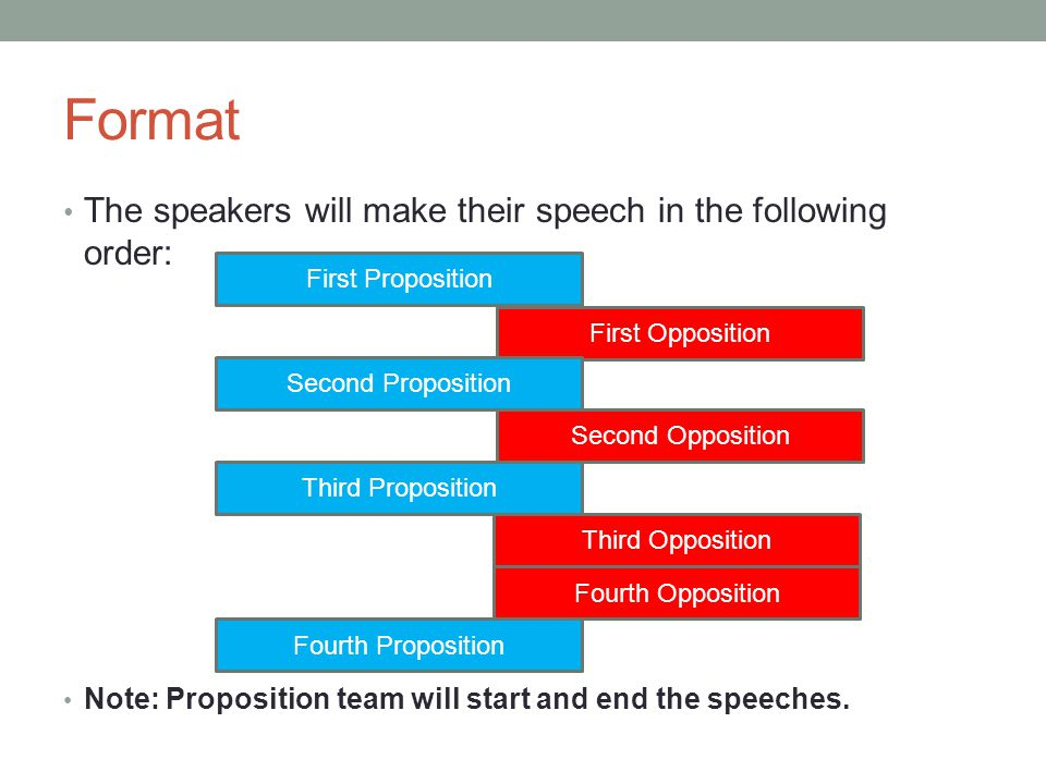 first speaker debate template - current affairs debate briefing ppt video online download