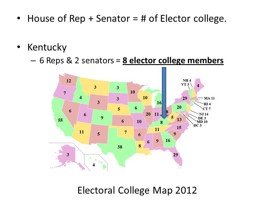House of Rep + Senator = # of Elector college. Kentucky
