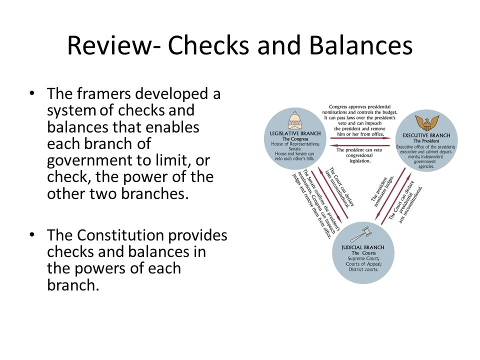 Review- Checks and Balances