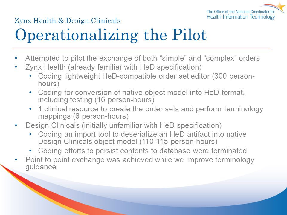Zynx Health & Design Clinicals Operationalizing the Pilot