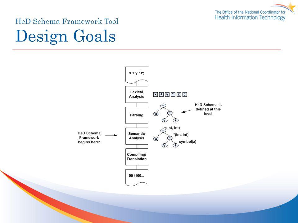 HeD Schema Framework Tool Design Goals