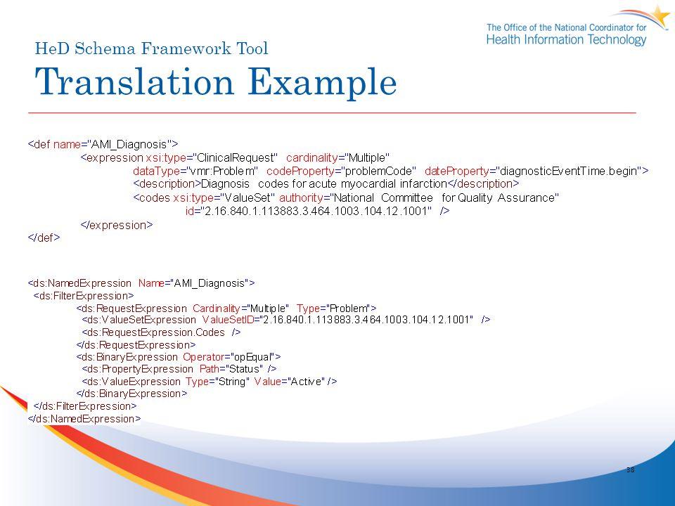 HeD Schema Framework Tool Translation Example