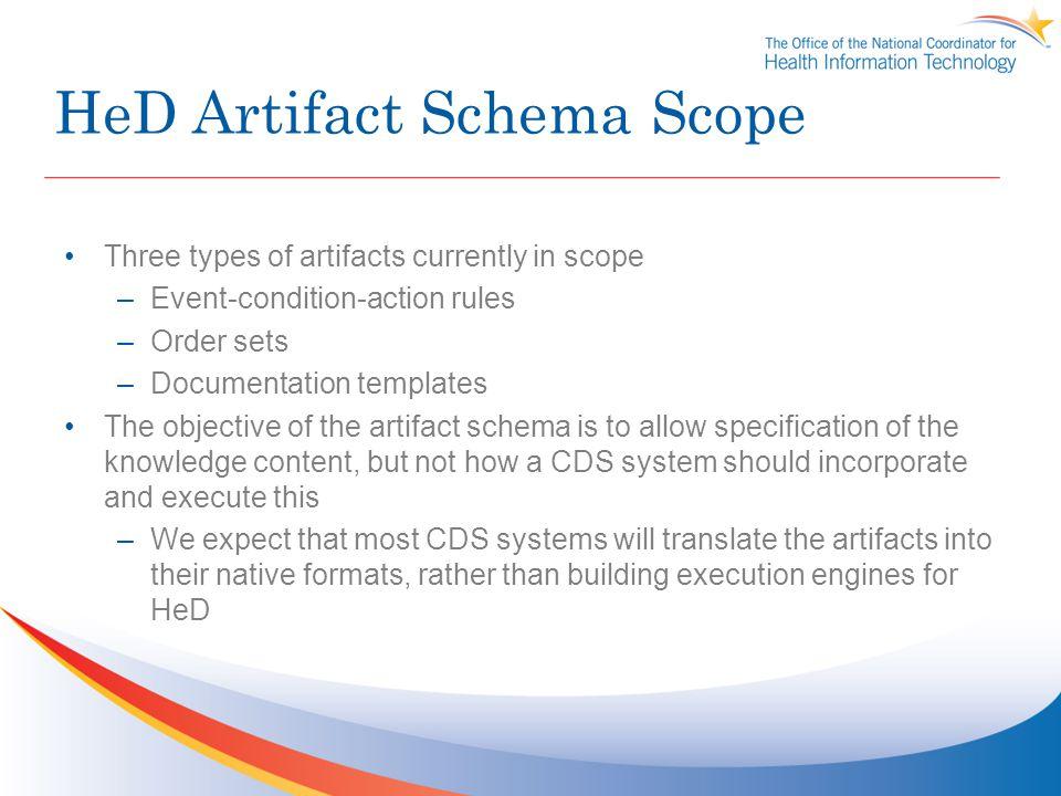 HeD Artifact Schema Scope