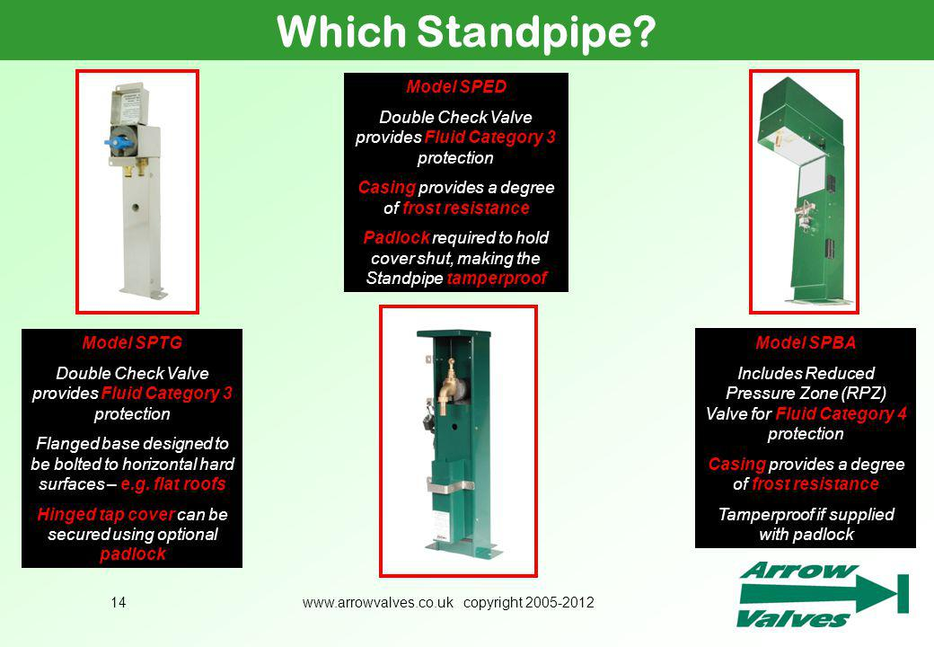 Which Standpipe Model SPED