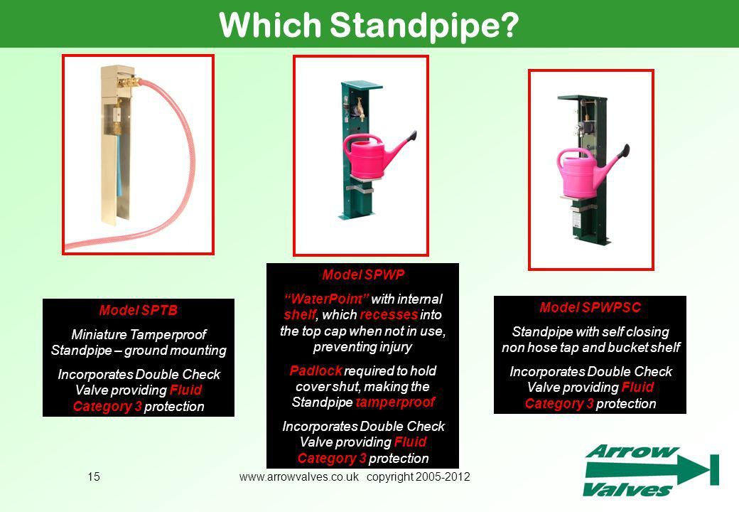 Which Standpipe Model SPWP
