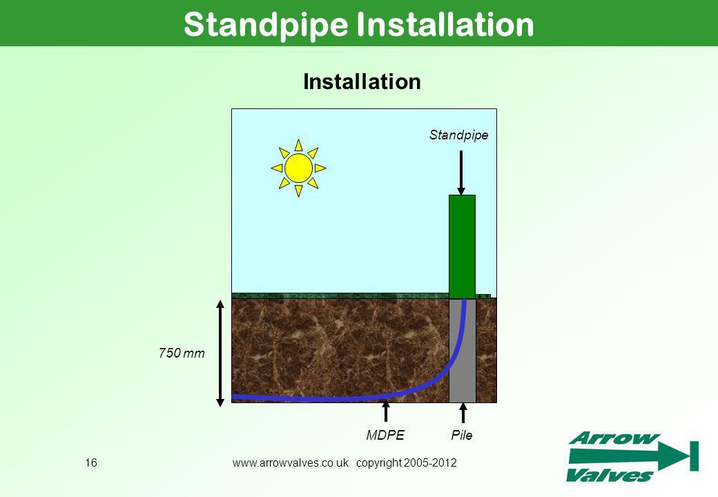 Standpipe Installation