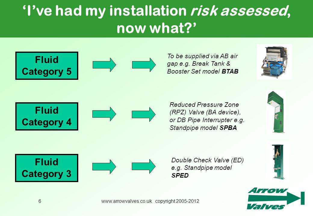 'I've had my installation risk assessed, now what '
