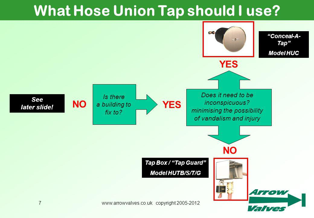 What Hose Union Tap should I use