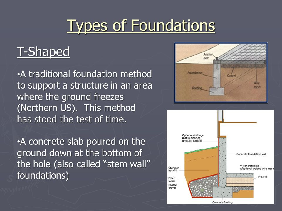 Types of Foundations T-Shaped