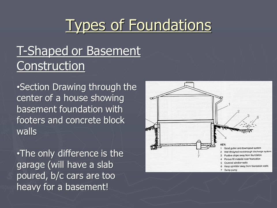 House construction foundation plans ppt video online for Basement foundations construction