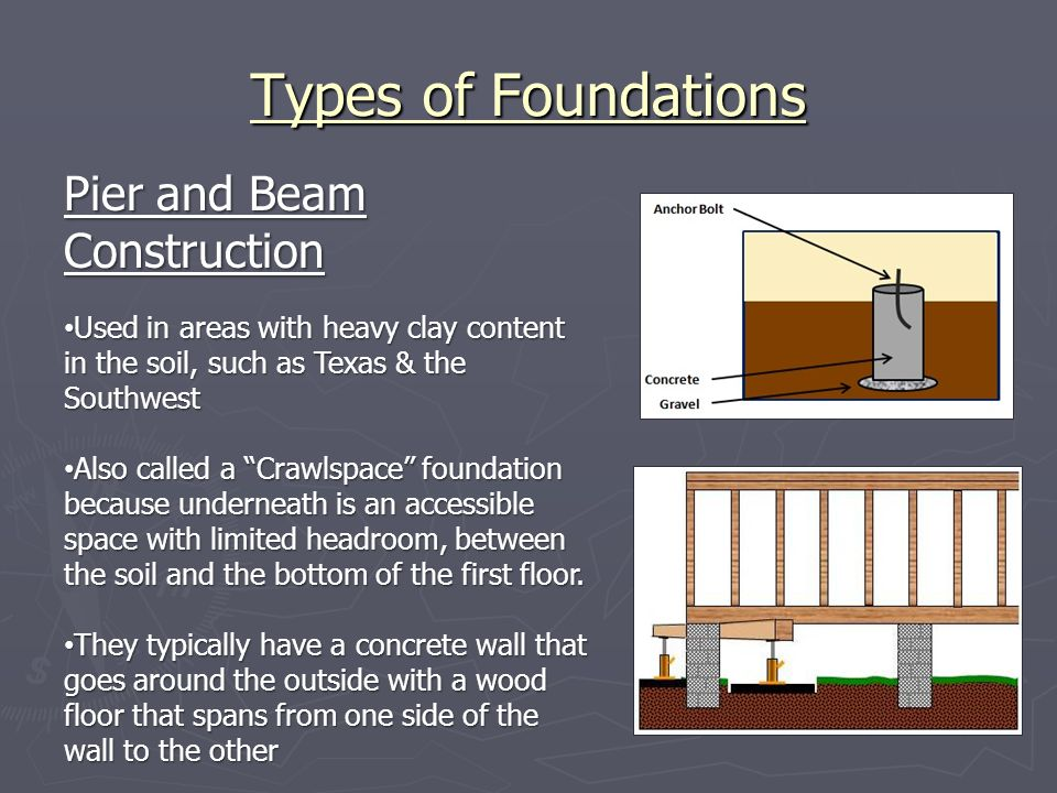 Types of Foundations Pier and Beam Construction