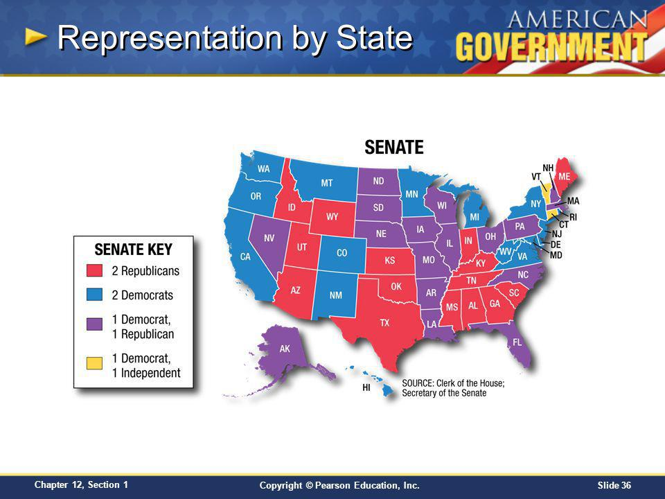 Representation by State