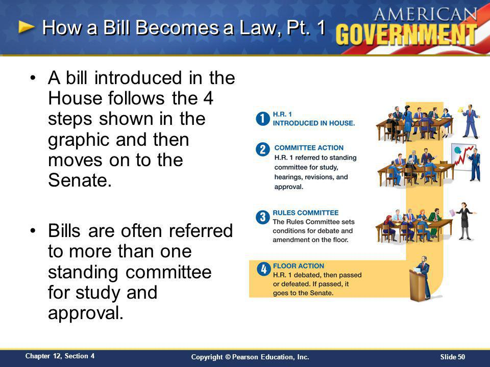 How a Bill Becomes a Law, Pt. 1