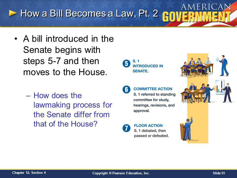 How a Bill Becomes a Law, Pt. 2