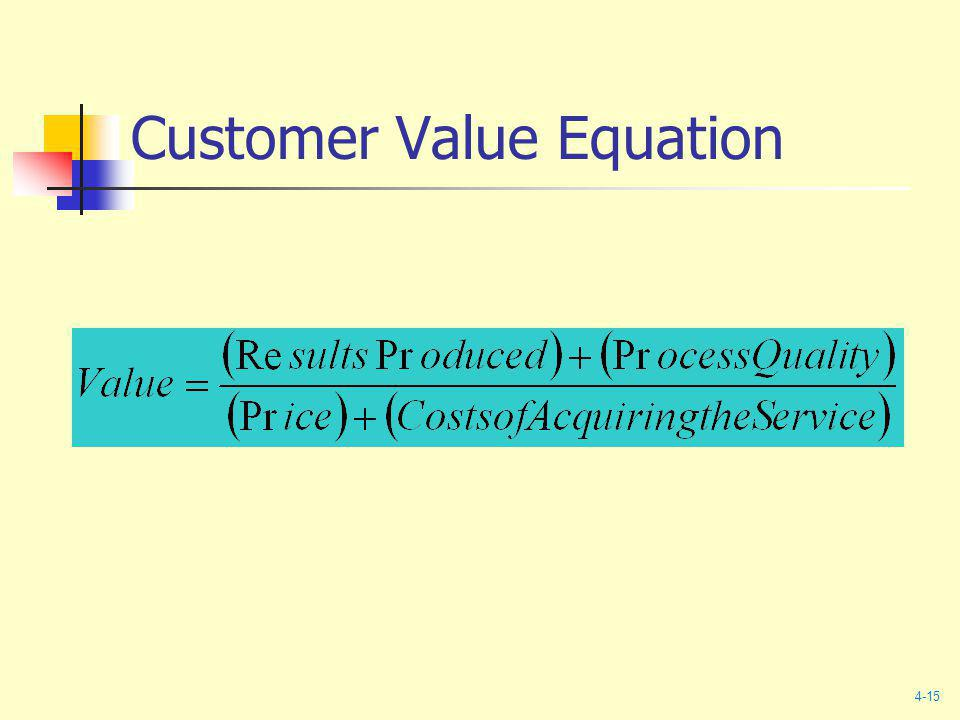 Customer Value Equation