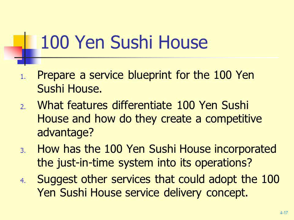 service blueprint for the 100 yen sushi house operation Discuss the new service development process prepare a blueprint for a service operation describe a service process using the dimensions of divergence and complexity  prepare a service.