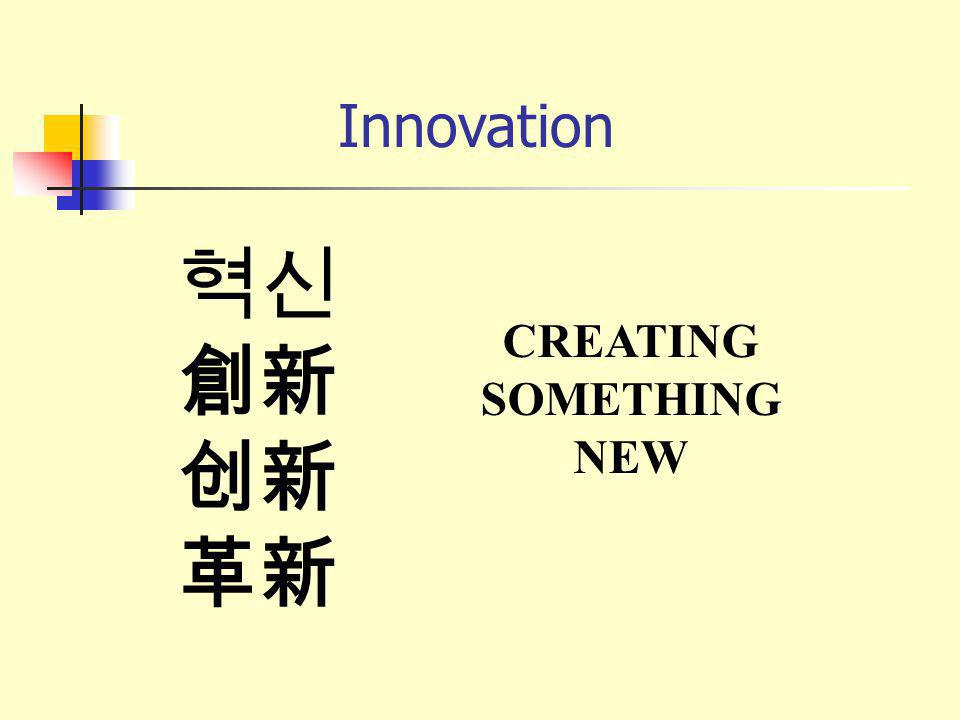 Innovation 혁신 創新 创新 革新 CREATING SOMETHING NEW