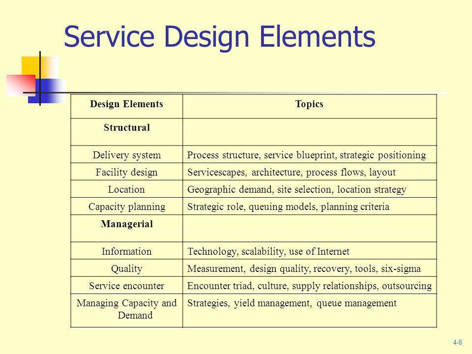 Service Design Elements