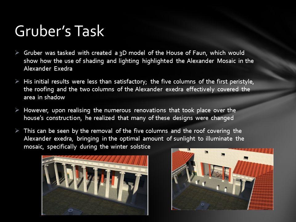 Gruber's Task