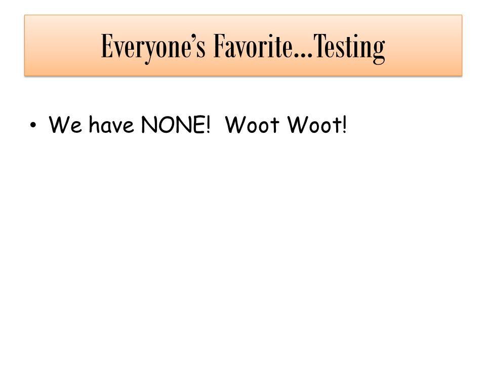 Everyone's Favorite…Testing