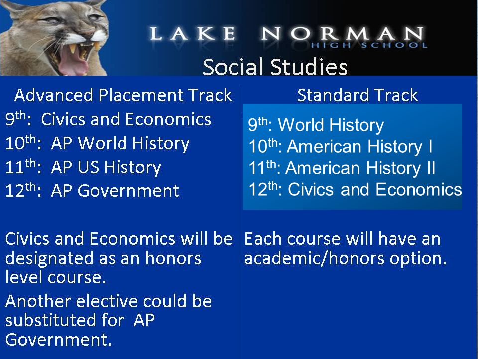 9th: World History 10th: American History I 11th: American History II 12th: Civics and Economics