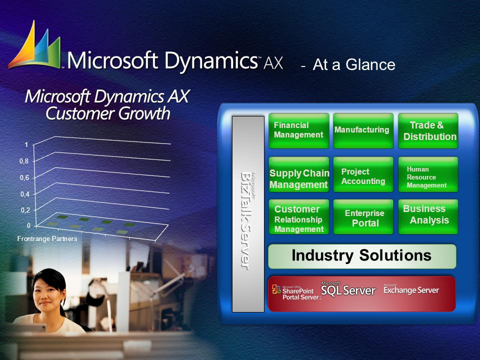 Industry Solutions - At a Glance Trade & Distribution