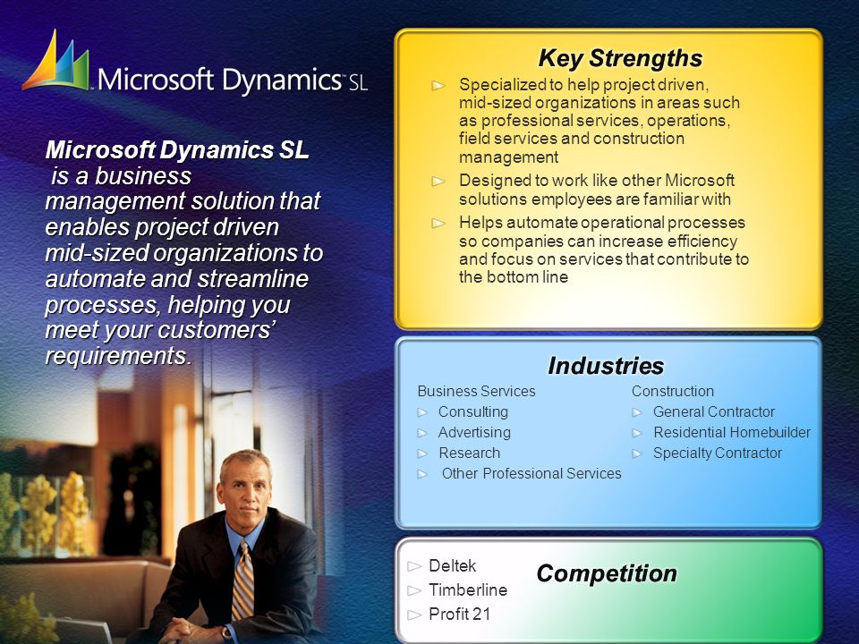 Key Strengths Industries Competition
