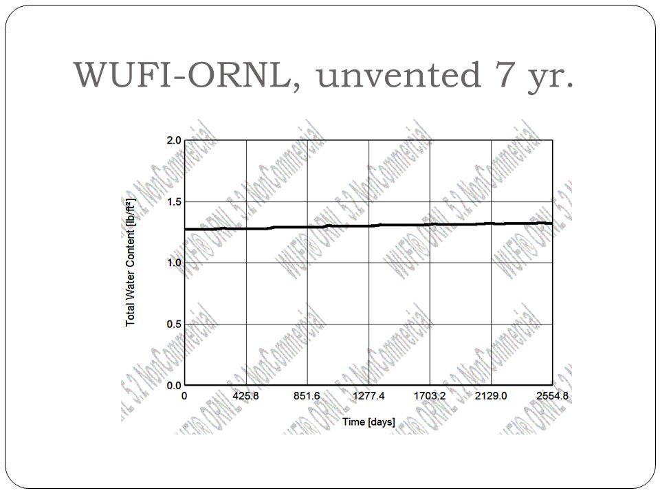 WUFI-ORNL, unvented 7 yr.