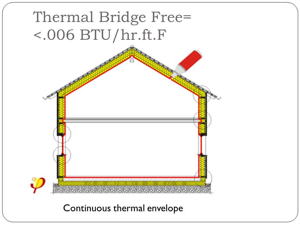 Thermal Bridge Free= <.006 BTU/hr.ft.F