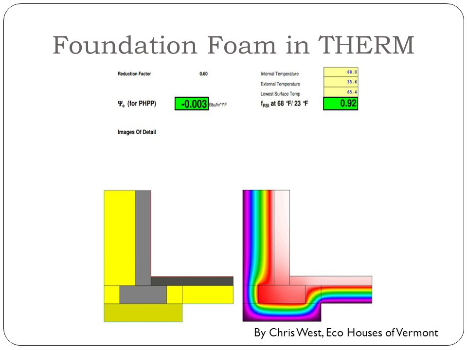 Foundation Foam in THERM