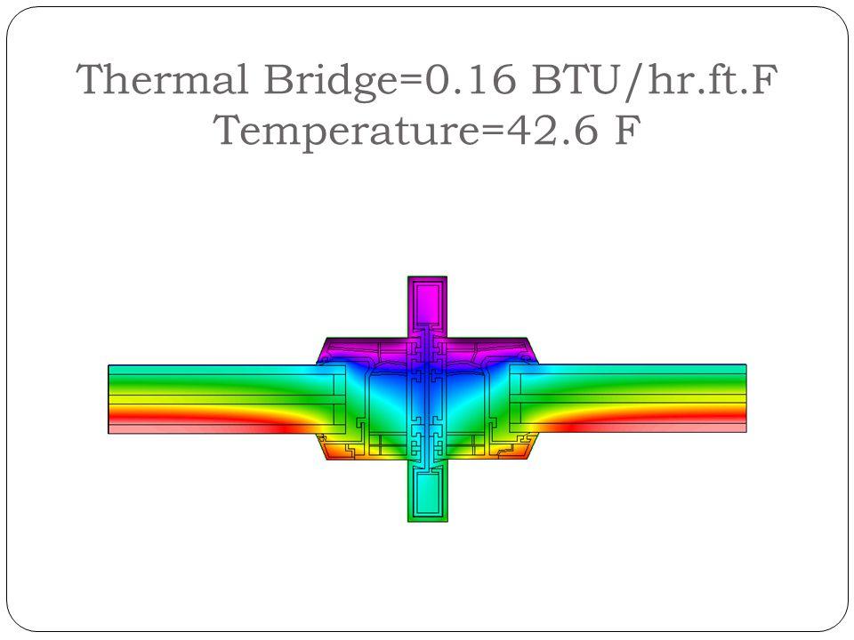 Thermal Bridge=0.16 BTU/hr.ft.F Temperature=42.6 F