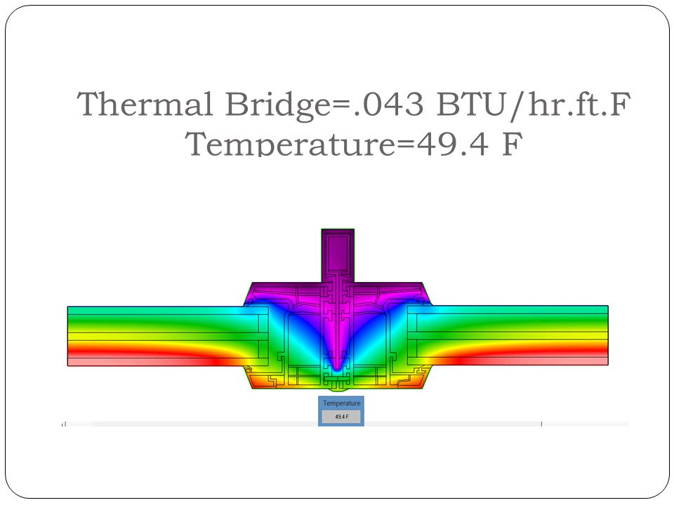 Thermal Bridge=.043 BTU/hr.ft.F Temperature=49.4 F