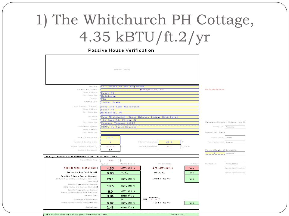1) The Whitchurch PH Cottage, 4.35 kBTU/ft.2/yr