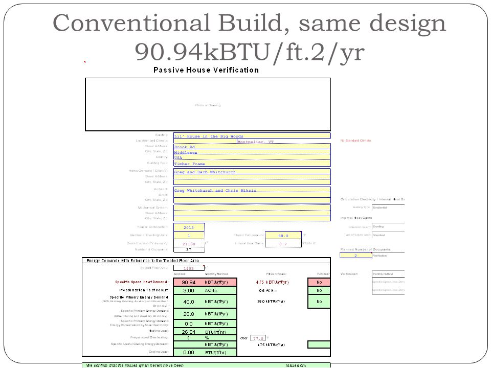 Conventional Build, same design 90.94kBTU/ft.2/yr