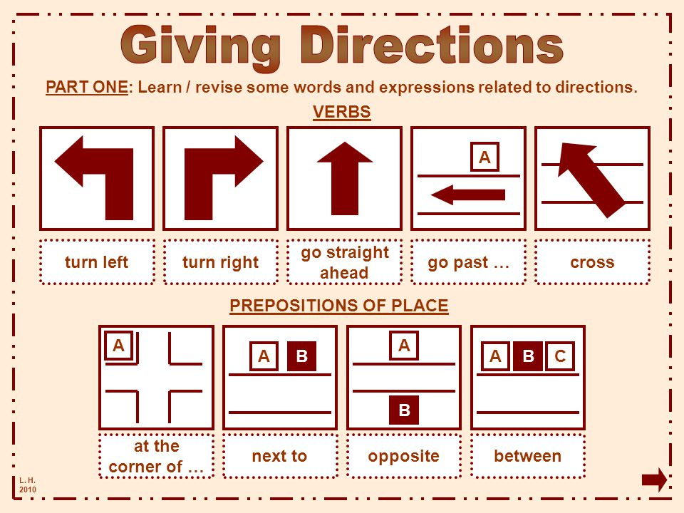 Giving Directions VERBS A turn left turn right go straight ahead
