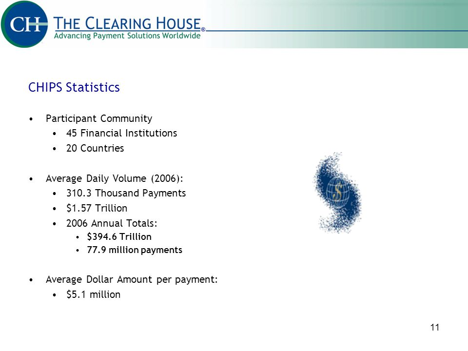 CHIPS Statistics Participant Community 45 Financial Institutions